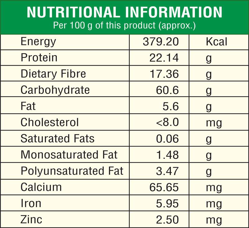Chana Dal Nutritional Value