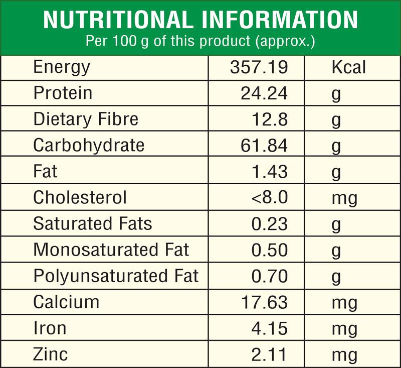 Masoor Dal nutritional value
